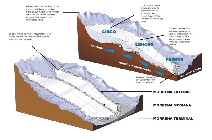 13.relieve-glaciar