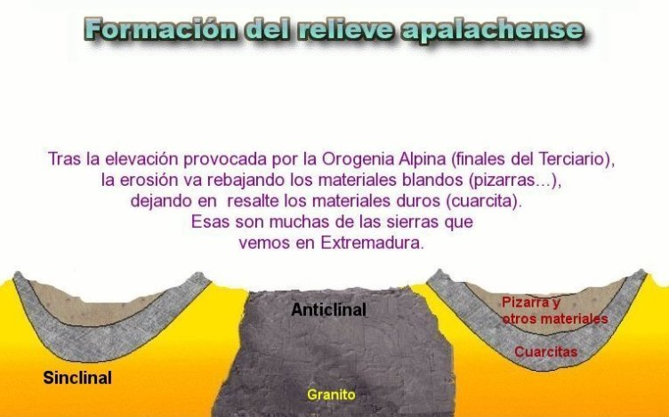 8.RELIEVE APALACHENSE 2