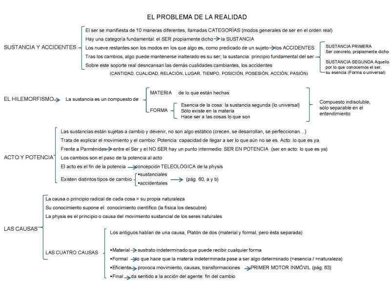 ARISTÓTELES_Página_3
