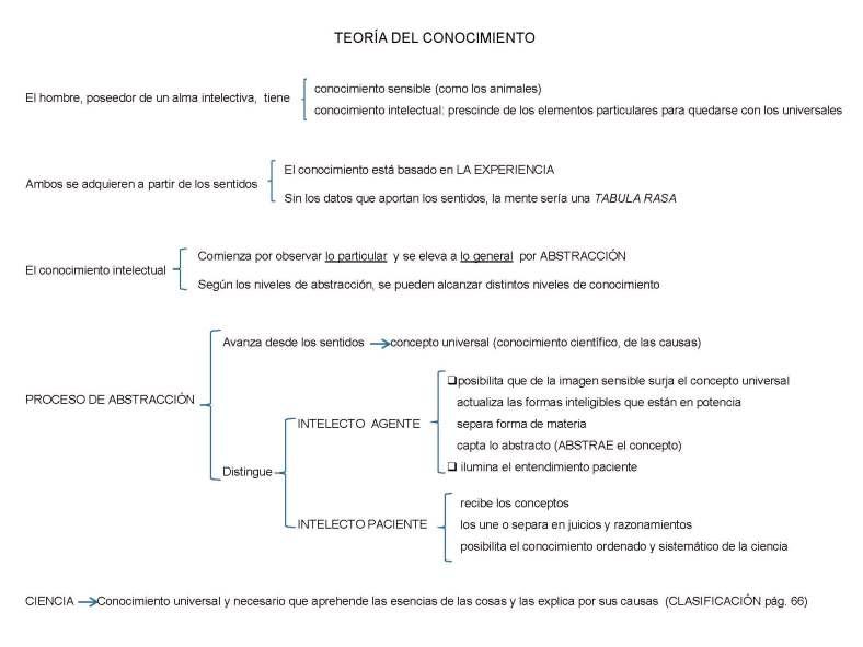 ARISTÓTELES_Página_4