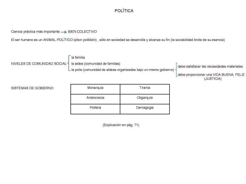 ARISTÓTELES_Página_7