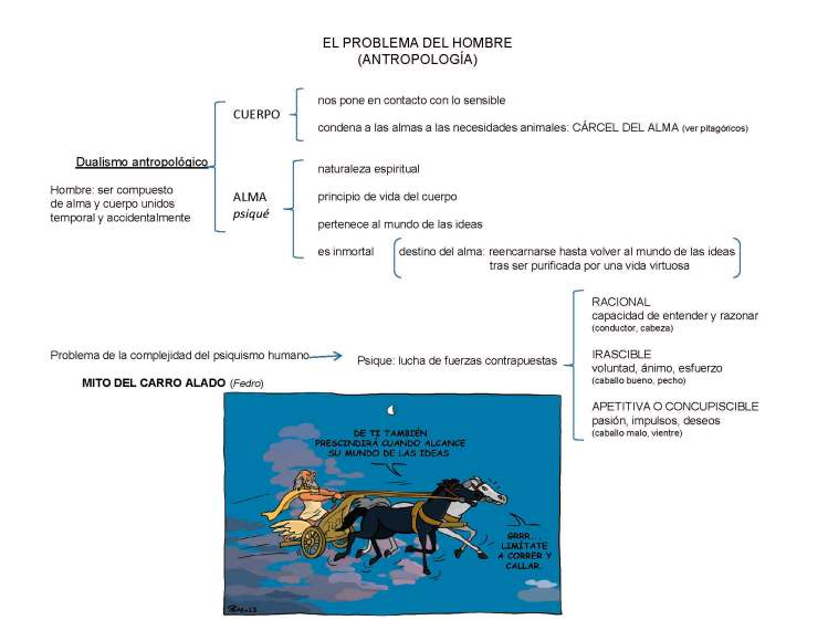 PLATÓN_Página_5