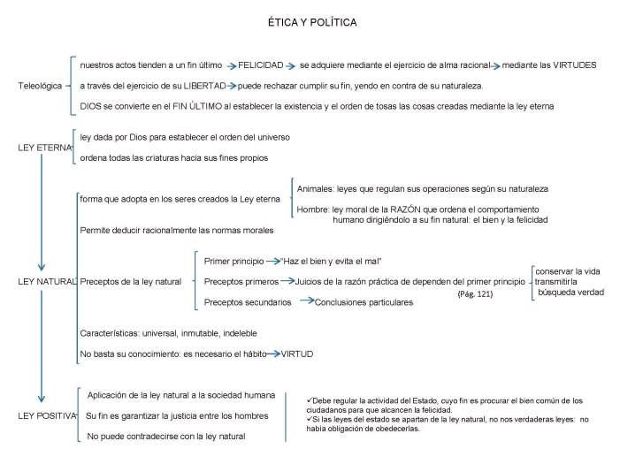 TOMÁS DE AQUINO_Página_5