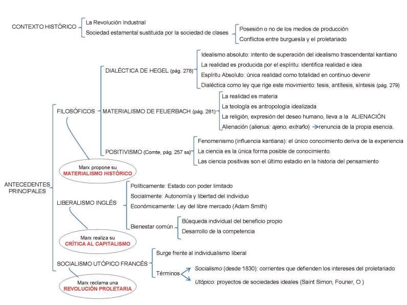 MARX_Página_2