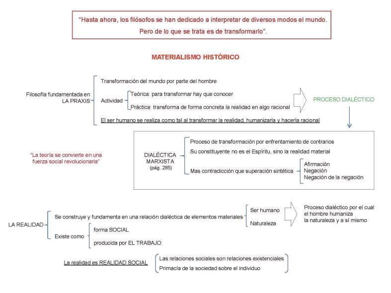 MARX_Página_3