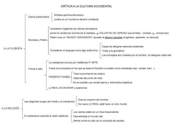 NIETZSCHE_Página_4