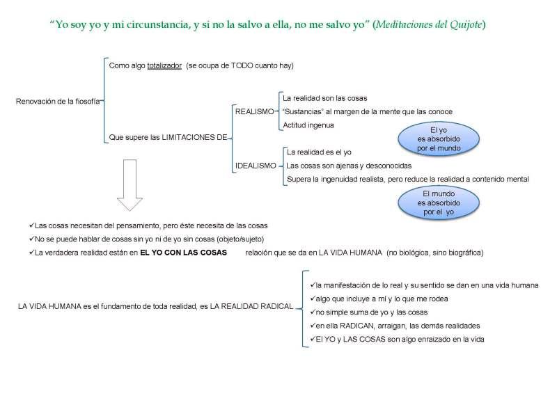 ORTEGA Y GASSET_Página_2