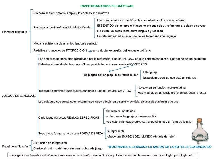 WITTGENSTEIN_Página_4