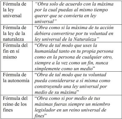 Fórmula-de-la-ley-universal_001b-400x392